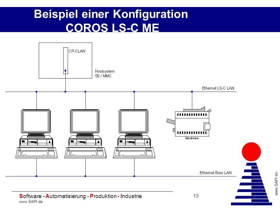 20 Software - Automatisierung - Produktion - Industrie www.SAPI.de 13 Beispiel einer Konfiguration COROS LS-C ME