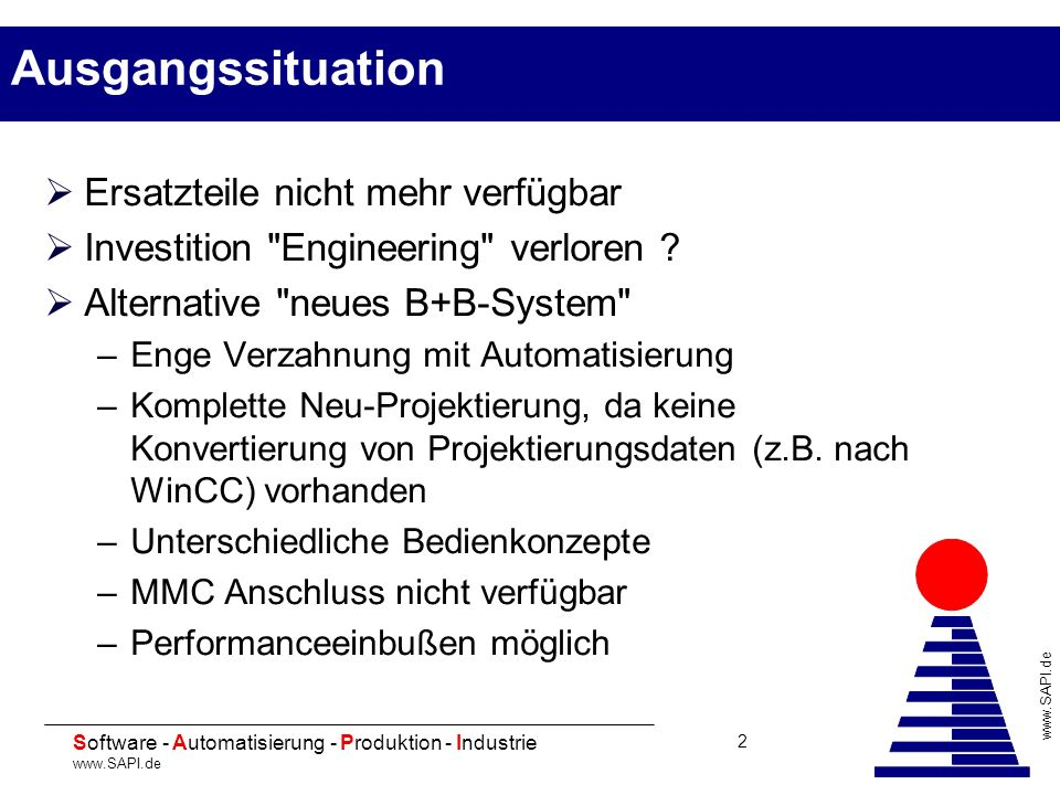 20 Software - Automatisierung - Produktion - Industrie www.SAPI.de 2 Ausgangssituation Ersatzteile nicht mehr verfügbar Investition