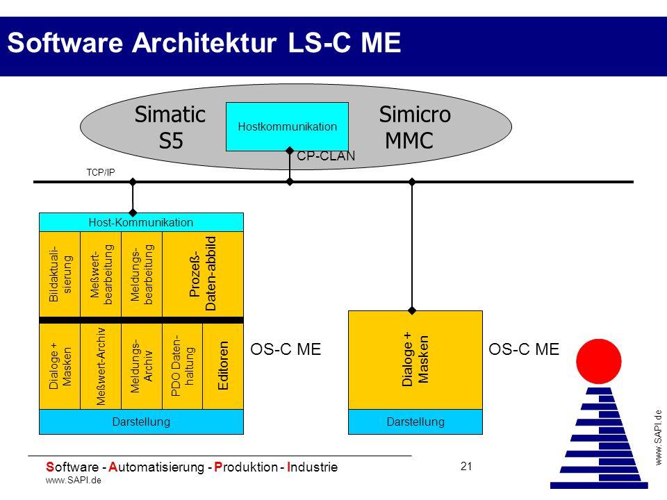 20 Software - Automatisierung - Produktion - Industrie www.SAPI.de 21 Software Architektur LS-C ME Simatic Simicro S5 MMC Hostkommunikation Bildaktual