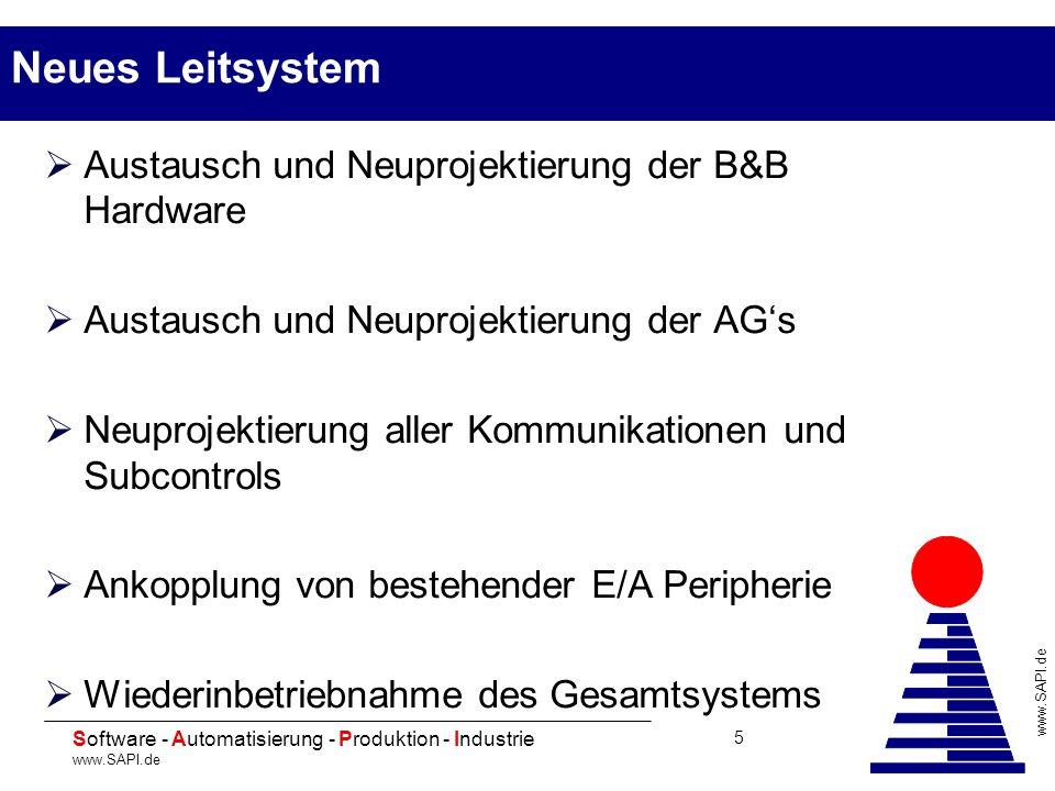 20 Software - Automatisierung - Produktion - Industrie www.SAPI.de 5 Neues Leitsystem Austausch und Neuprojektierung der B&B Hardware Austausch und Ne