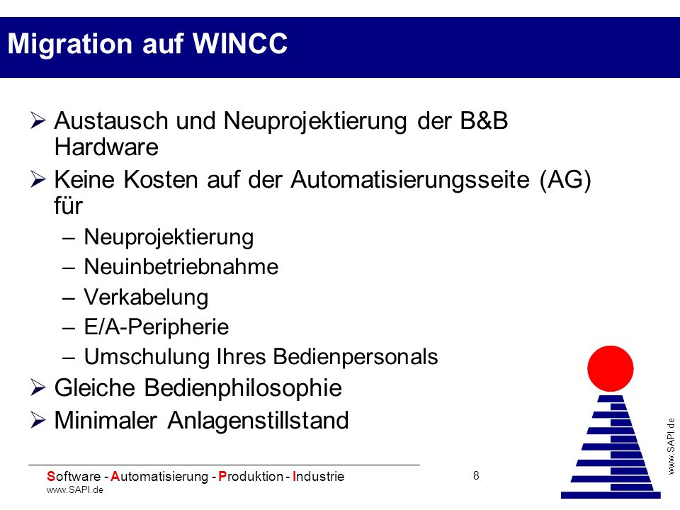 20 Software - Automatisierung - Produktion - Industrie www.SAPI.de 8 Migration auf WINCC Austausch und Neuprojektierung der B&B Hardware Keine Kosten