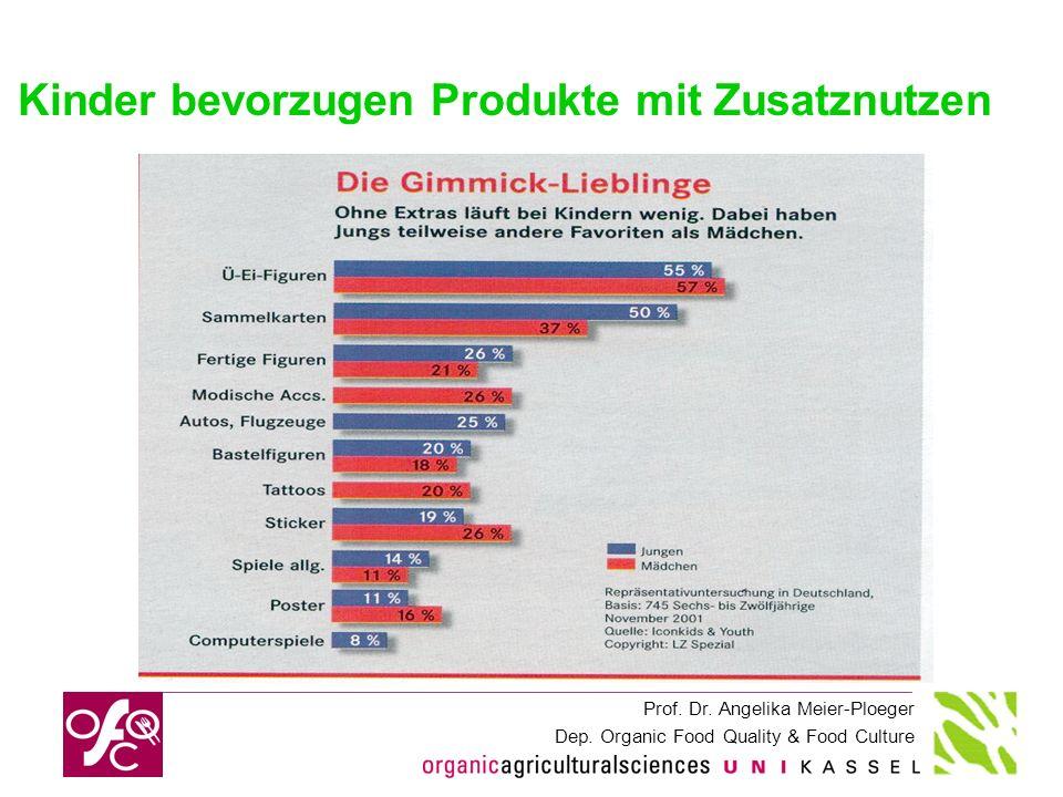 Prof. Dr. Angelika Meier-Ploeger Dep. Organic Food Quality & Food Culture Kinder bevorzugen Produkte mit Zusatznutzen