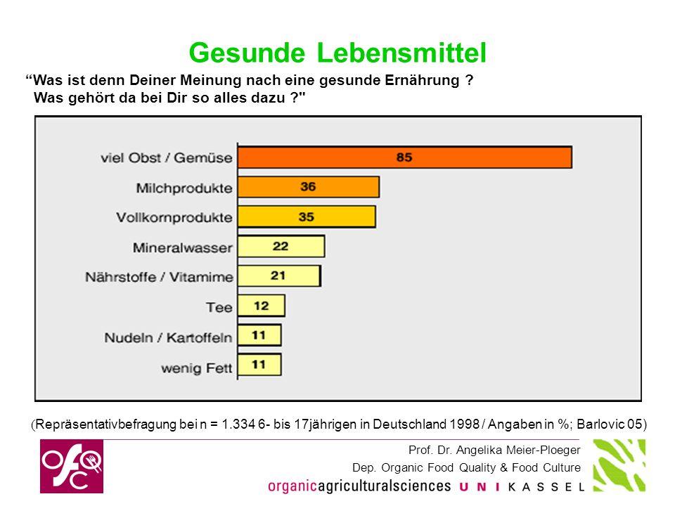 Prof. Dr. Angelika Meier-Ploeger Dep. Organic Food Quality & Food Culture Gesunde Lebensmittel Was ist denn Deiner Meinung nach eine gesunde Ernährung