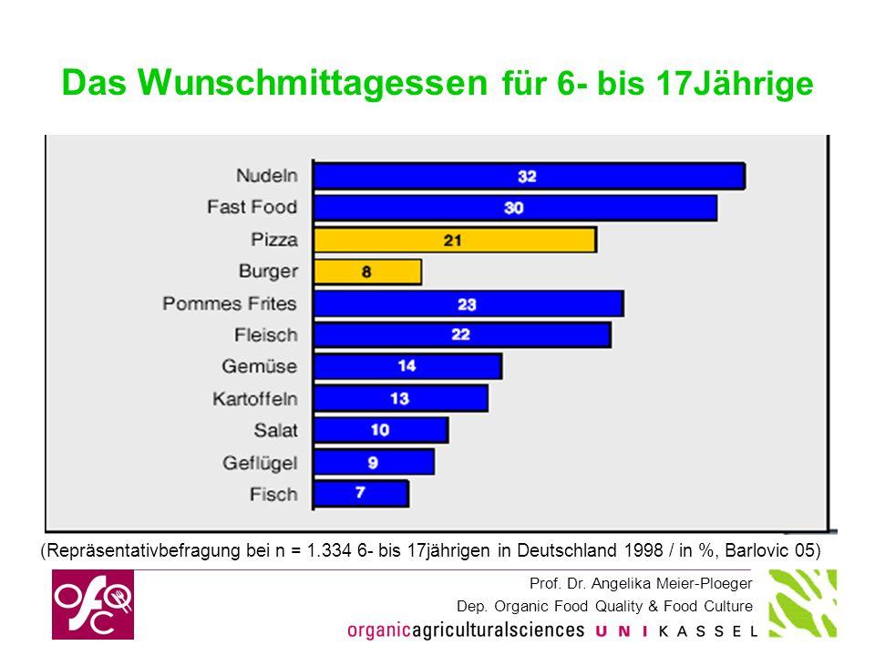 Prof. Dr. Angelika Meier-Ploeger Dep. Organic Food Quality & Food Culture Das Wunschmittagessen für 6- bis 17Jährige (Repräsentativbefragung bei n = 1