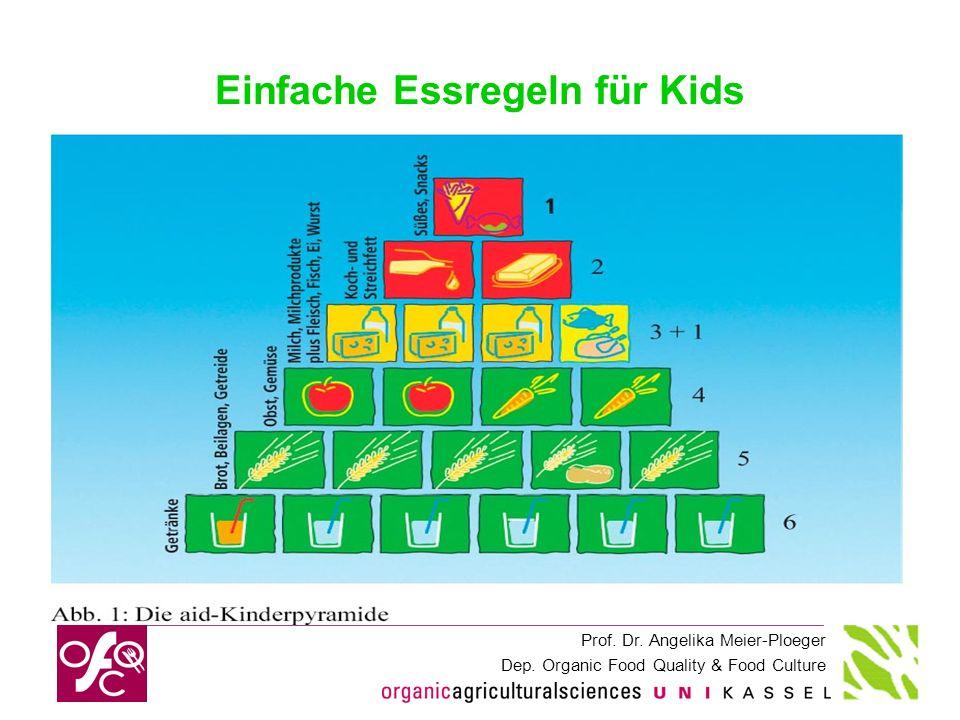 Prof. Dr. Angelika Meier-Ploeger Dep. Organic Food Quality & Food Culture Einfache Essregeln für Kids