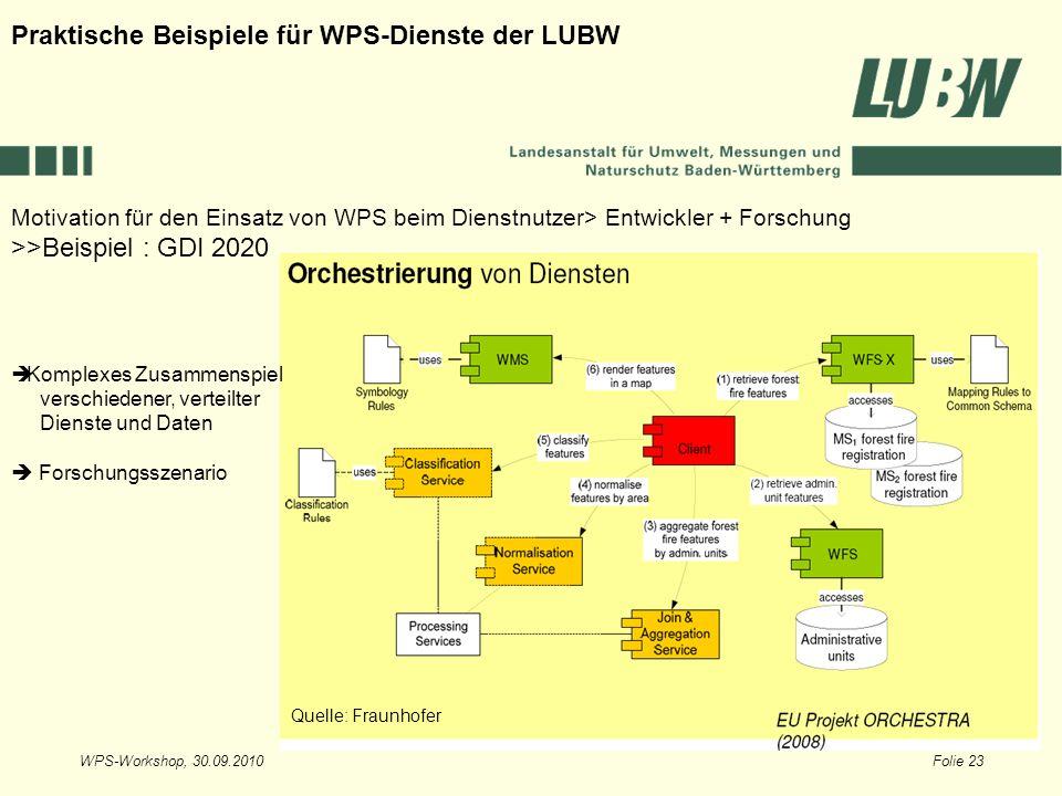 WPS-Workshop, 30.09.2010Folie 23 Motivation für den Einsatz von WPS beim Dienstnutzer> Entwickler + Forschung >>Beispiel : GDI 2020 Praktische Beispie