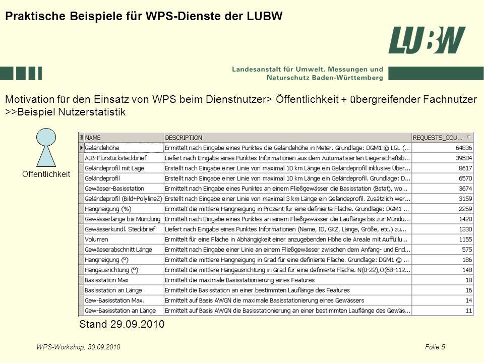 WPS-Workshop, 30.09.2010Folie 5 Motivation für den Einsatz von WPS beim Dienstnutzer> Öffentlichkeit + übergreifender Fachnutzer >>Beispiel Nutzerstat