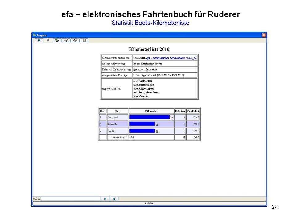 24 efa – elektronisches Fahrtenbuch für Ruderer Statistik Boots-Kilometerliste