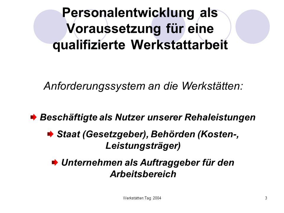 Werkstätten:Tag 20043 Personalentwicklung als Voraussetzung für eine qualifizierte Werkstattarbeit Anforderungssystem an die Werkstätten: Beschäftigte