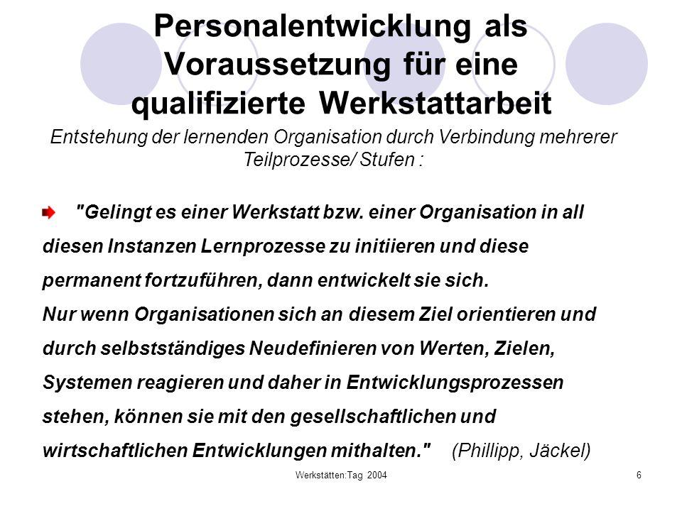 Werkstätten:Tag 20047 Personalentwicklung als Voraussetzung für eine qualifizierte Werkstattarbeit Zitat: Bildung muss Prozesse vermitteln, die zur Mensch-Werdung beitragen (Philipp Nagel) D.
