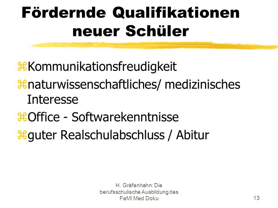 H. Gräfenhahn: Die berufsschulische Ausbildung des FaMI Med Doku13 Fördernde Qualifikationen neuer Schüler Kommunikationsfreudigkeit naturwissenschaft