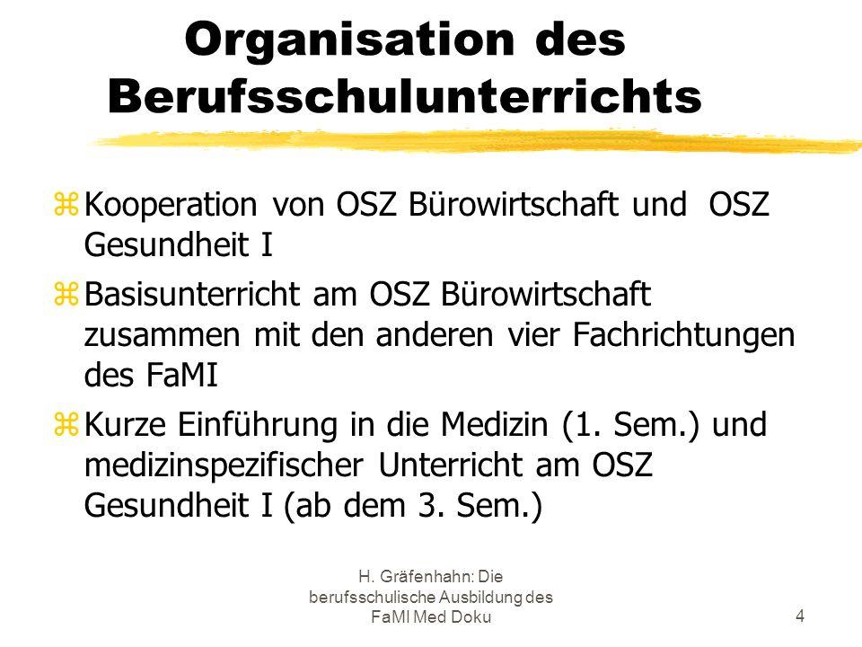 H. Gräfenhahn: Die berufsschulische Ausbildung des FaMI Med Doku4 Organisation des Berufsschulunterrichts Kooperation von OSZ Bürowirtschaft und OSZ G