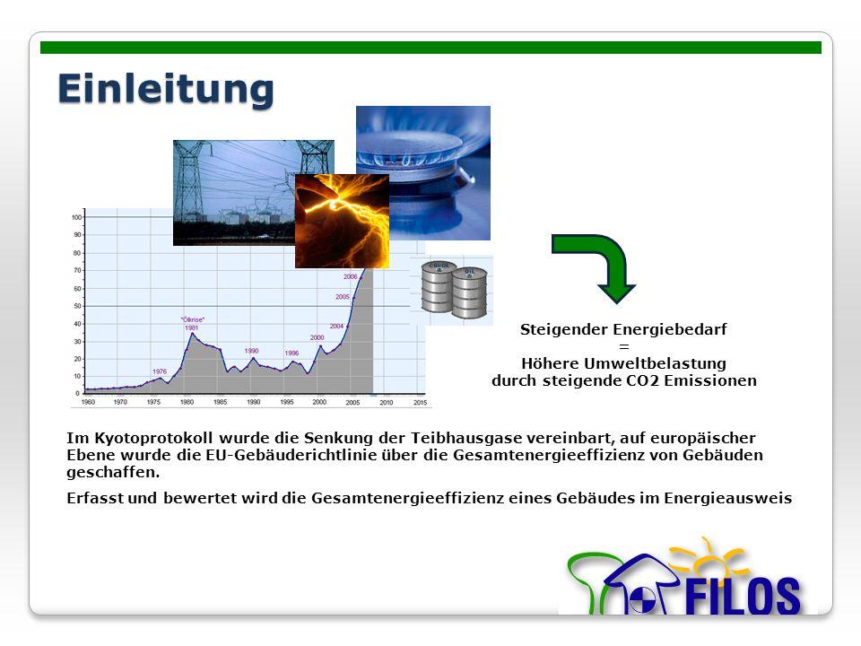 Einleitung Steigender Energiebedarf = Höhere Umweltbelastung durch steigende CO2 Emissionen Im Kyotoprotokoll wurde die Senkung der Teibhausgase verei