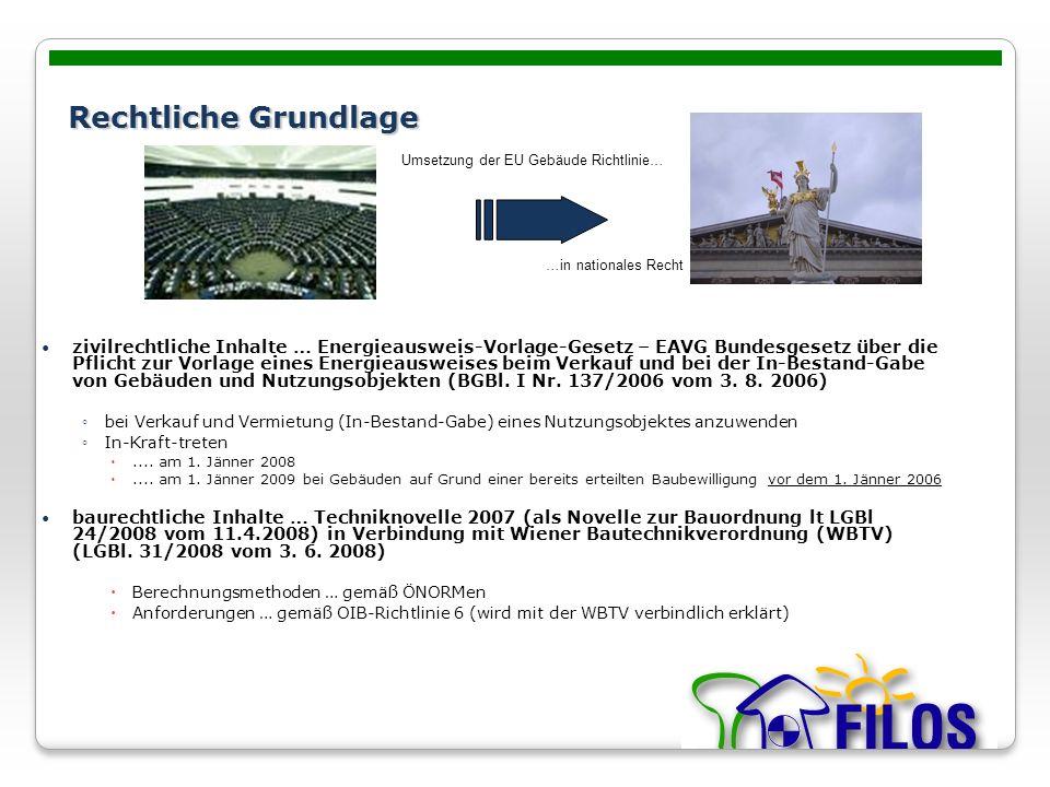 zivilrechtliche Inhalte … Energieausweis-Vorlage-Gesetz – EAVG Bundesgesetz über die Pflicht zur Vorlage eines Energieausweises beim Verkauf und bei d