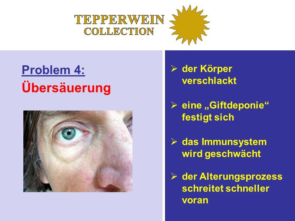 Problem 4: Übersäuerung der Körper verschlackt eine Giftdeponie festigt sich das Immunsystem wird geschwächt der Alterungsprozess schreitet schneller voran