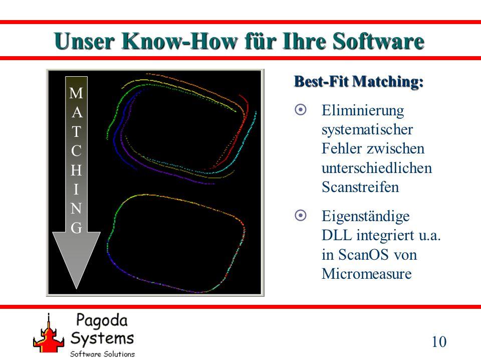 11 Unser Know-How für Ihre Software Polygonisierung: Polygonisierung strukturierter und unstrukturierter Punktwolken Verschiedene Verfahren, speziell für das jeweilige Einsatzgebiet