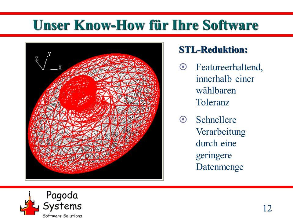 13 Unser Know-How für Ihre Software Soll-Ist-Vergleich: Halb- oder Vollautomatische Ausrichtung, schnelle Projektionen Visualisierung der einzelnen Abweichungen durch Farbplot