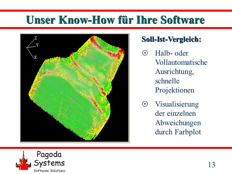 14 Unser Know-How für Ihre Software Wandstärken: Automatische Wandstärken- bestimmung auf STL-Daten Leistungsstarkes Werkzeug im Rahmen der Qualitäts- sicherung