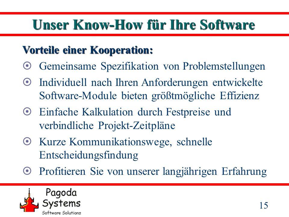 15 Unser Know-How für Ihre Software Vorteile einer Kooperation: Gemeinsame Spezifikation von Problemstellungen Individuell nach Ihren Anforderungen en