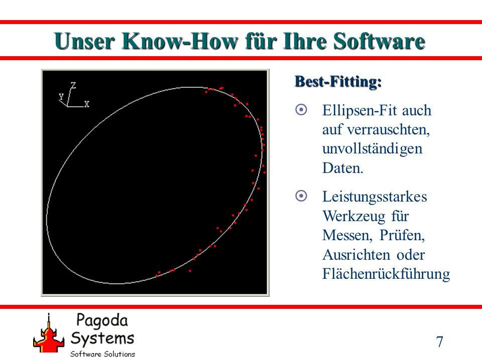 8 Unser Know-How für Ihre Software Best-Fitting: Zylinder-Fit auch auf verrauschten, unvollständigen Daten.