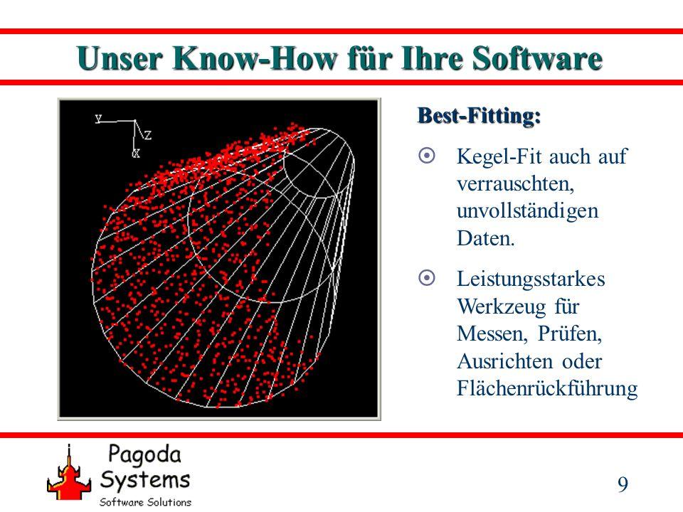 10 Unser Know-How für Ihre Software Best-Fit Matching: Eliminierung systematischer Fehler zwischen unterschiedlichen Scanstreifen Eigenständige DLL integriert u.a.