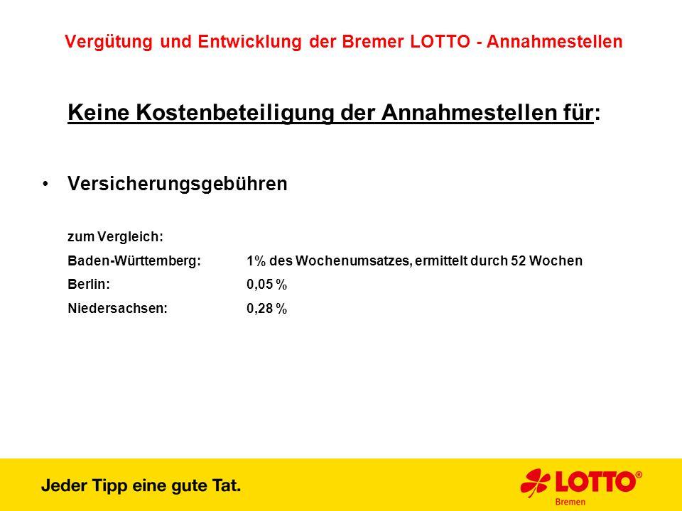 Vergütung und Entwicklung der Bremer LOTTO - Annahmestellen Keine Kostenbeteiligung der Annahmestellen für: Versicherungsgebühren zum Vergleich: Baden