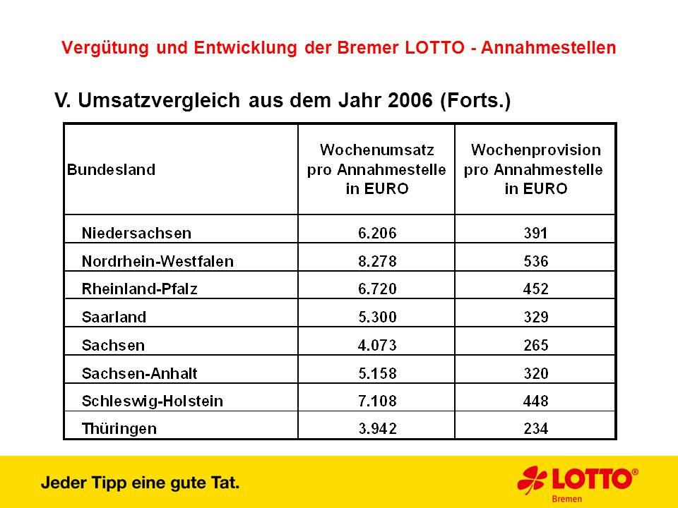 Vergütung und Entwicklung der Bremer LOTTO - Annahmestellen V. Umsatzvergleich aus dem Jahr 2006 (Forts.)