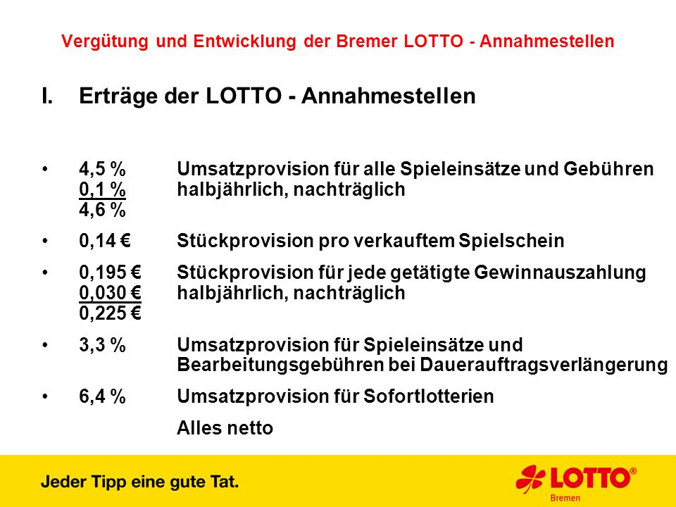 I.Erträge der LOTTO - Annahmestellen 4,5 %Umsatzprovision für alle Spieleinsätze und Gebühren 0,1 % halbjährlich, nachträglich 4,6 % 0,14 Stückprovisi