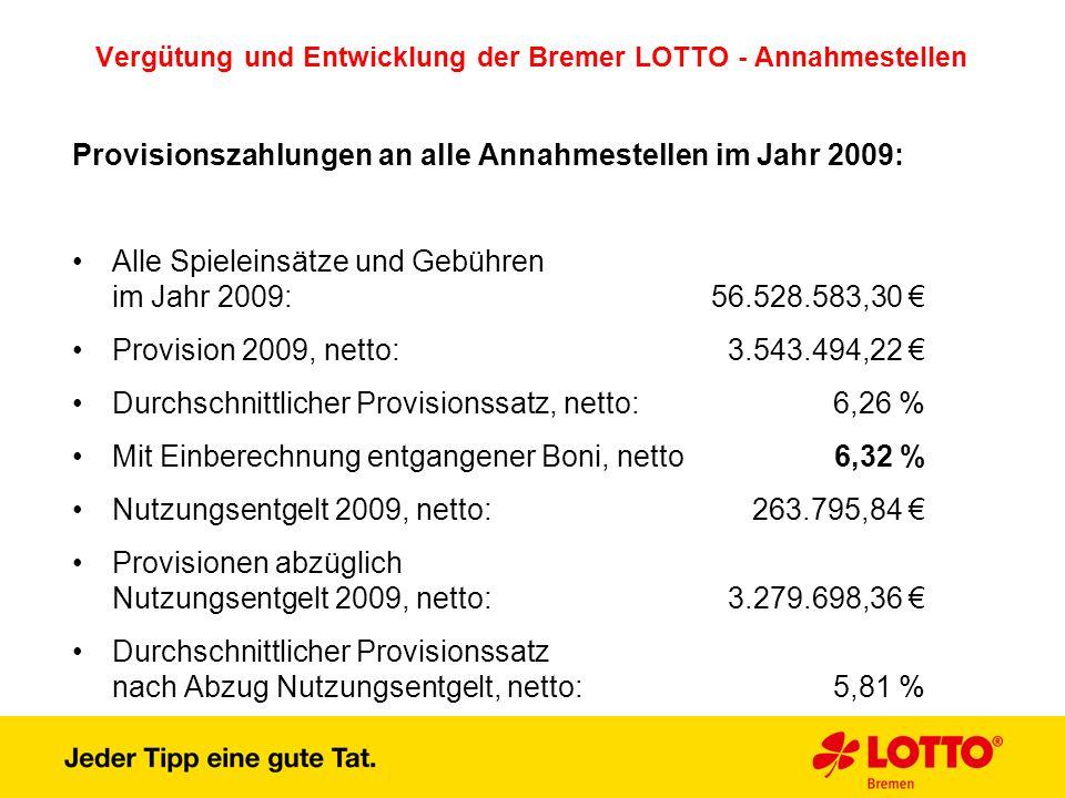Vergütung und Entwicklung der Bremer LOTTO - Annahmestellen Provisionszahlungen an alle Annahmestellen im Jahr 2009: Alle Spieleinsätze und Gebühren i