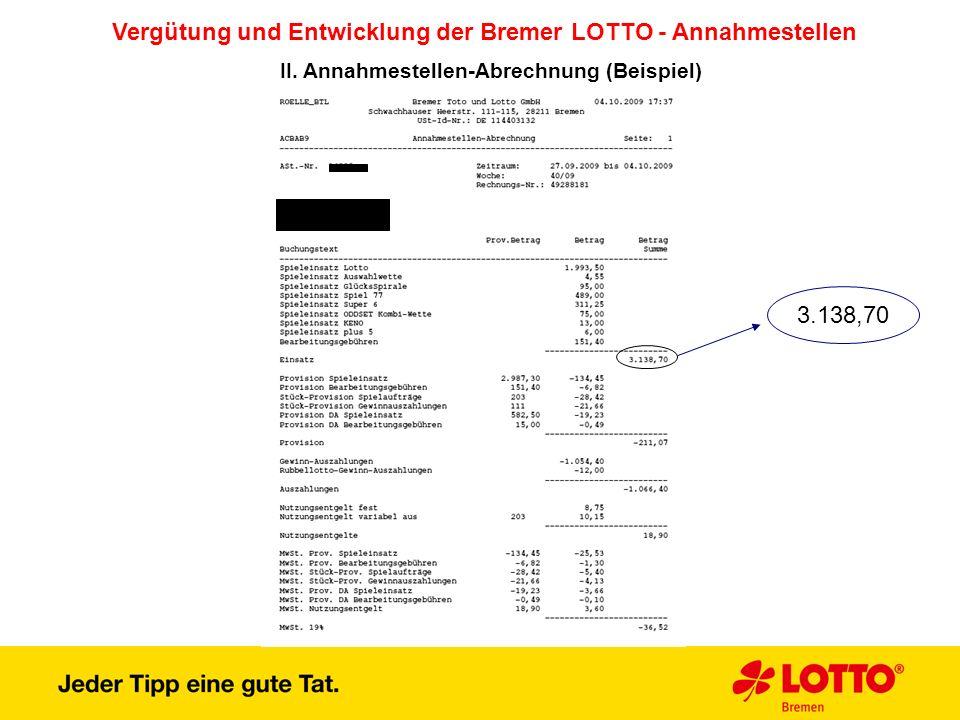 Vergütung und Entwicklung der Bremer LOTTO - Annahmestellen 3.138,70 II. Annahmestellen-Abrechnung (Beispiel)