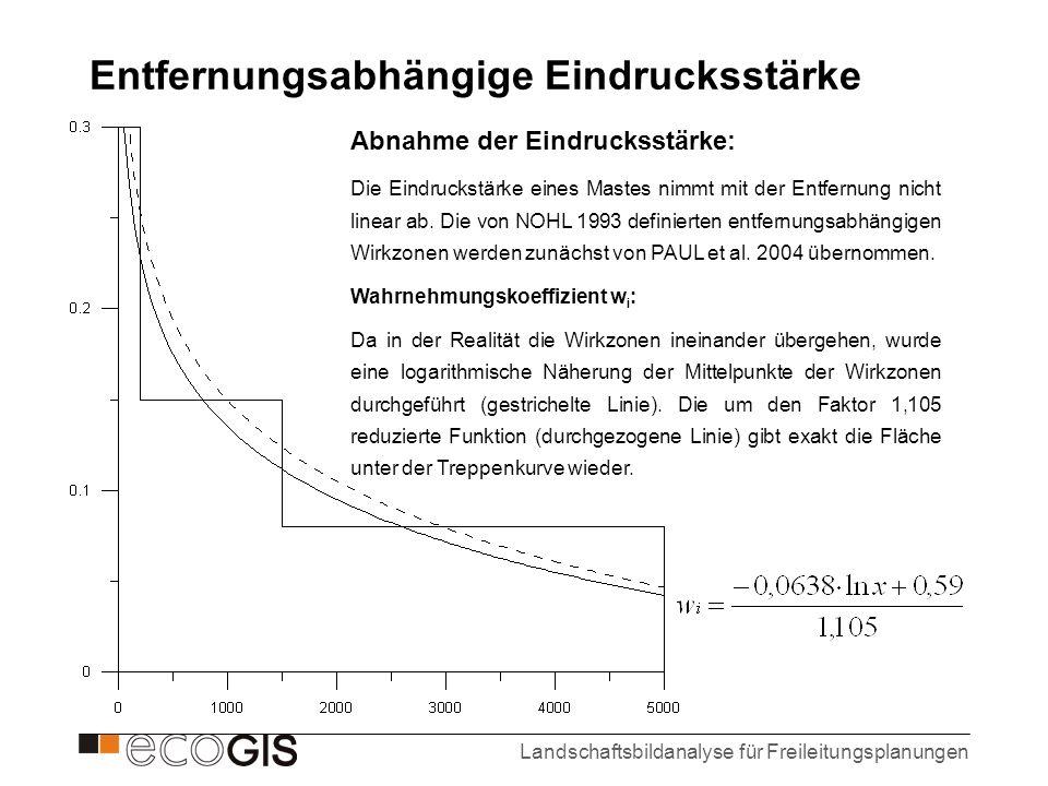 Landschaftsbildanalyse für Freileitungsplanungen Belastung, Vorbelastung und Entlastung 1.