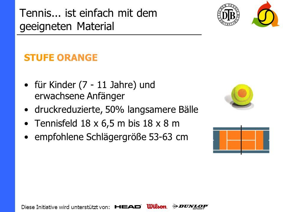 Diese Initiative wird unterstützt von: STUFE GRÜN für Kinder (8 - 15 Jahre) und erwachsene Anfänger druckreduzierte, 25% langsamere Bälle reguläres Tennisfeld empfohlene Schlägergröße 63-68 cm Tennis...