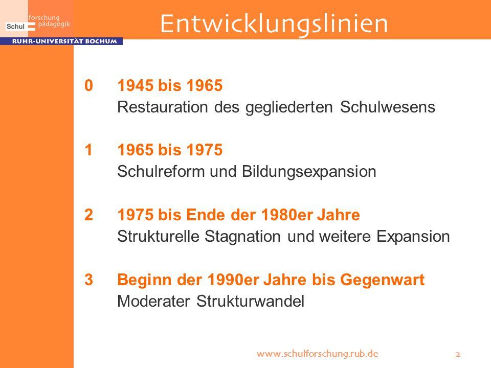 www.schulforschung.rub.de 3 1945 bis 1965: Restauration 1947 Demokratisierungsanspruch der Alliierten an das deutsche Schulsystem Das deutsche Erziehungswesen soll so überwacht werden, dass die nazistischen und militaristischen Lehren völlig ausgemerzt werden und die erfolgreiche Entwicklung Demokratischer Ideen ermöglicht wird.