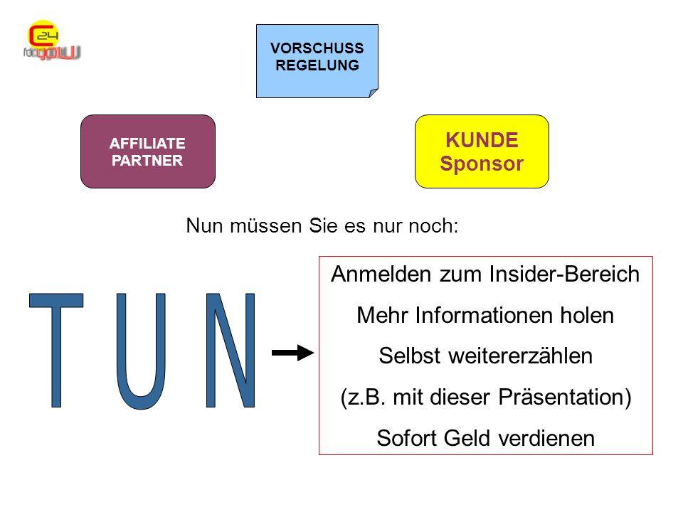 AFFILIATE PARTNER KUNDE Sponsor Nun müssen Sie es nur noch: VORSCHUSS REGELUNG Anmelden zum Insider-Bereich Mehr Informationen holen Selbst weitererzählen (z.B.