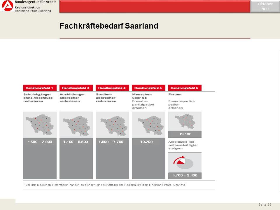 Inhaltsverzeichnis Fachkräftebedarf Saarland Oktober 2011 Oktober 2011 Seite 23 Bundesagentur für Arbeit Regionaldirektion Rheinland-Pfalz-Saarland