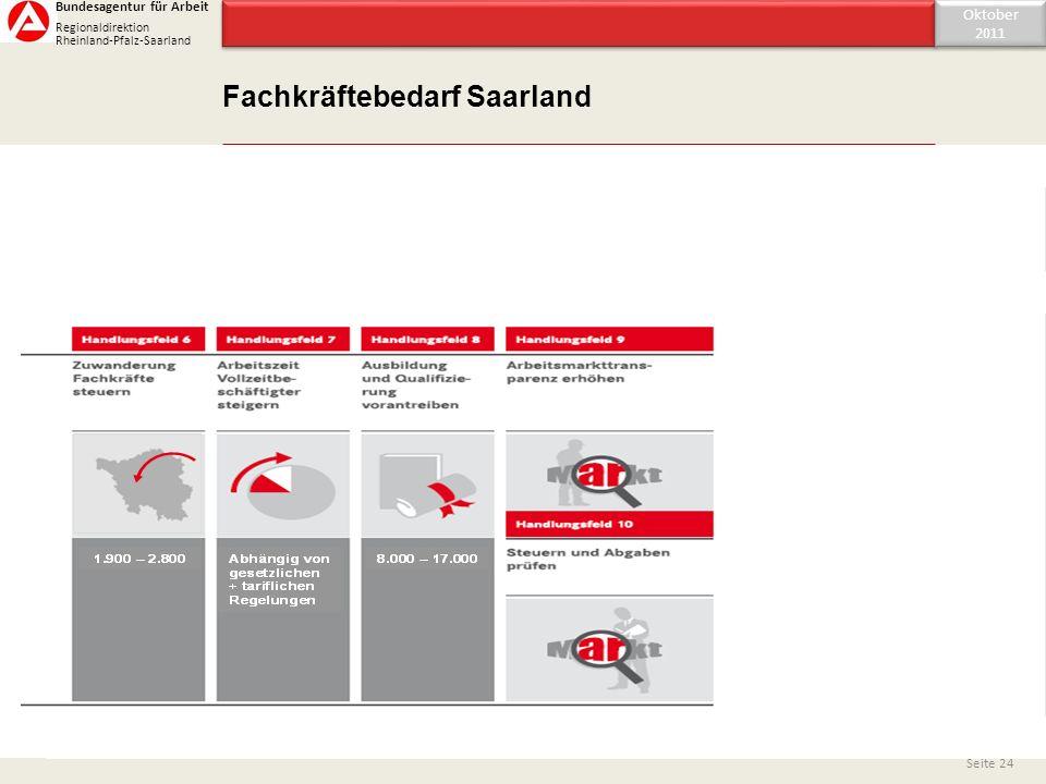 Inhaltsverzeichnis Fachkräftebedarf Saarland Oktober 2011 Oktober 2011 Seite 24 Bundesagentur für Arbeit Regionaldirektion Rheinland-Pfalz-Saarland