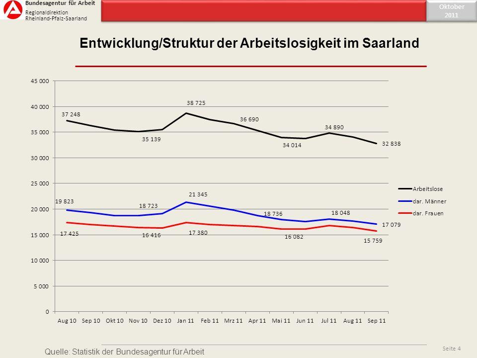 Inhaltsverzeichnis Oktober 2011 Oktober 2011 Seite 4 Entwicklung/Struktur der Arbeitslosigkeit im Saarland Bundesagentur für Arbeit Regionaldirektion