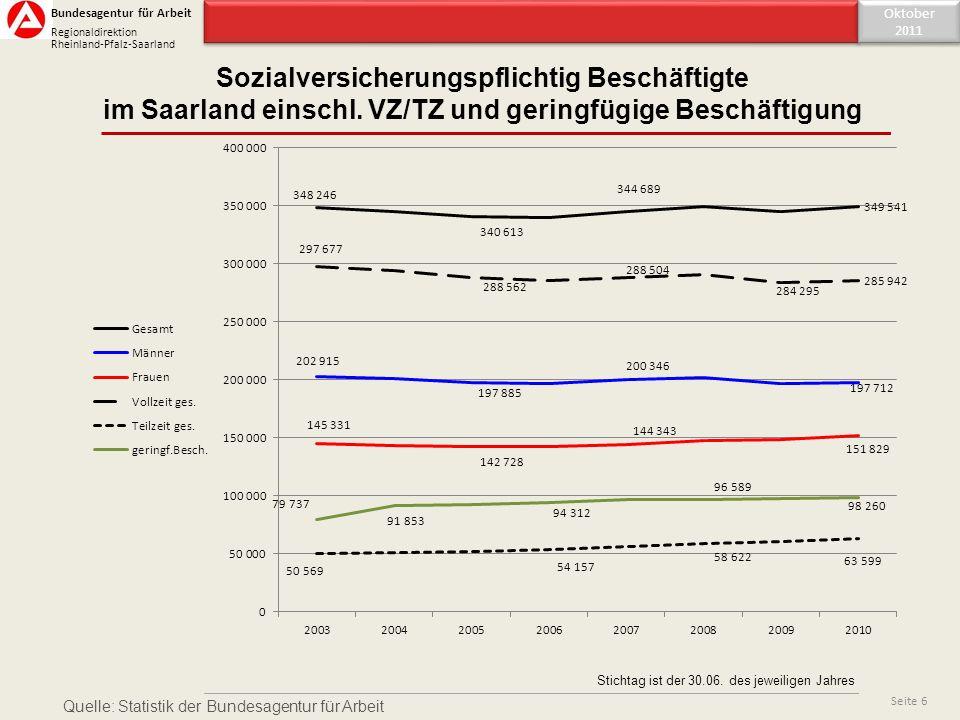 Inhaltsverzeichnis Oktober 2011 Oktober 2011 Seite 6 Sozialversicherungspflichtig Beschäftigte im Saarland einschl. VZ/TZ und geringfügige Beschäftigu