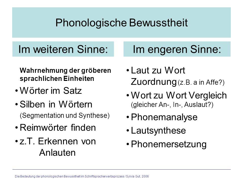 Die Bedeutung der phonologischen Bewusstheit im Schriftspracherwerbsprozess / Sylvia Gut, 2006 Übersicht / Inhaltsverzeichnis Einführung Geschichtliches zu Lese-Rechtschreibschwäche Indikatoren für die frühzeitige Vorhersage des Erfolgs beim Lesen- und Schreibenlernen Was ist phonologische Bewusstheit.