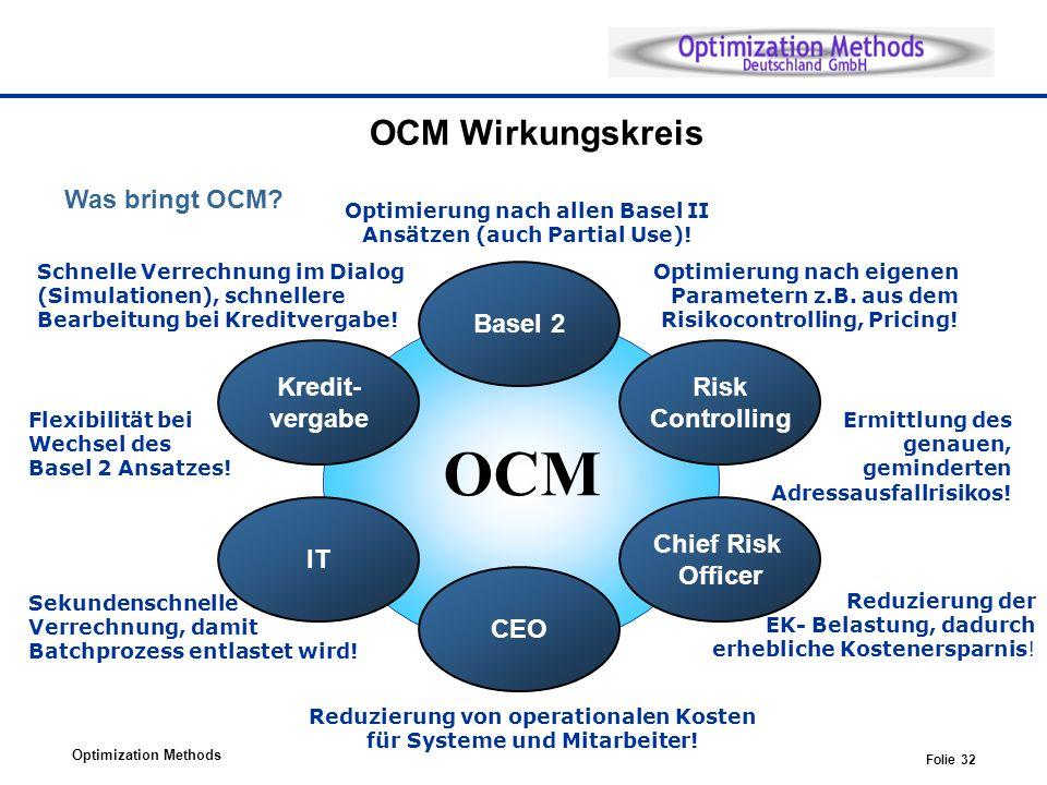 Optimization Methods Folie 32 OCM Wirkungskreis Optimierung nach allen Basel II Ansätzen (auch Partial Use)! IT OCM Risk Controlling Sekundenschnelle