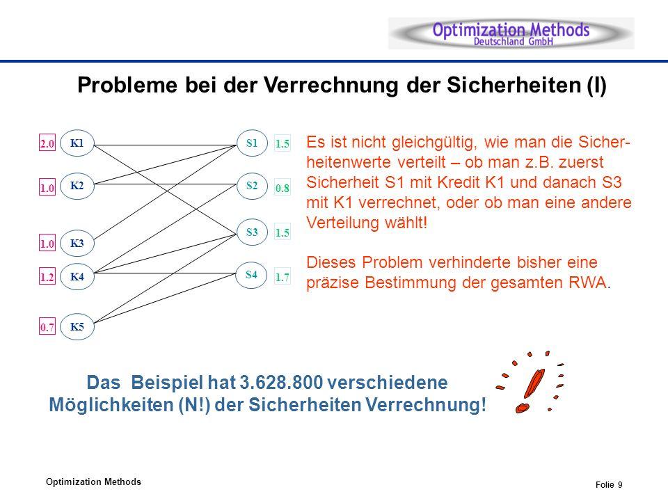 Optimization Methods Folie 9 S1 S2 S3 S4 0.8 1.7 1.5 2.0 1.0 1.2 0.7 K1 K3 K5 K2 K4 Es ist nicht gleichgültig, wie man die Sicher- heitenwerte verteilt – ob man z.B.