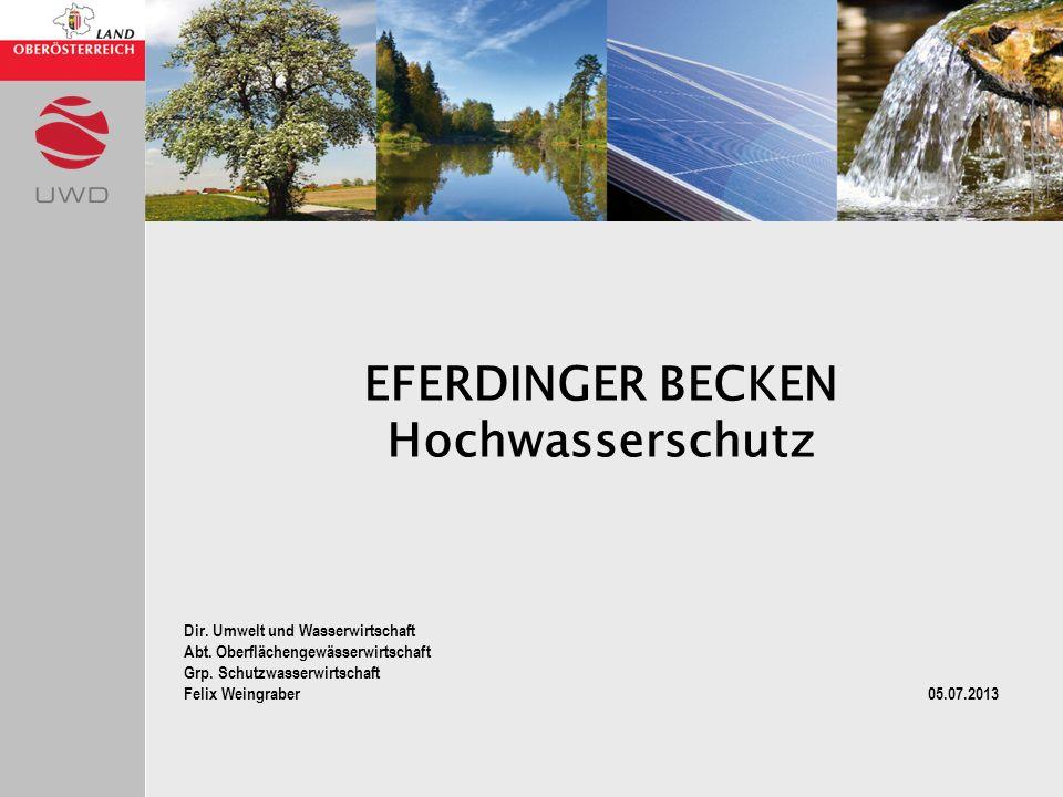 EFERDINGER BECKEN Hochwasserschutz Dir. Umwelt und Wasserwirtschaft Abt. Oberflächengewässerwirtschaft Grp. Schutzwasserwirtschaft Felix Weingraber 05