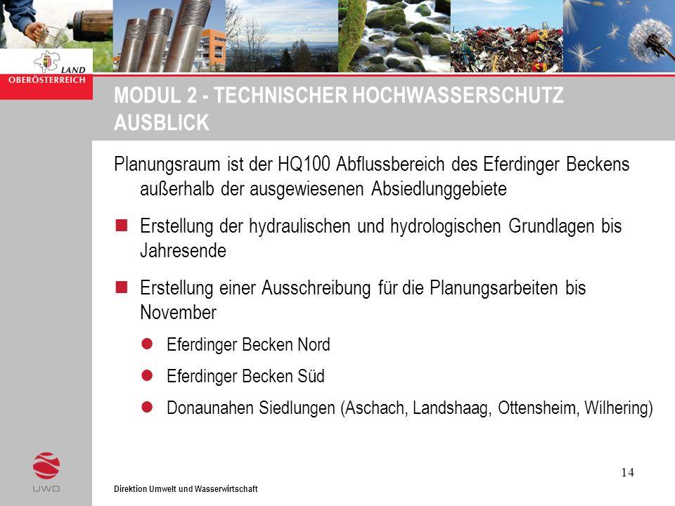 Direktion Umwelt und Wasserwirtschaft 14 MODUL 2 - TECHNISCHER HOCHWASSERSCHUTZ AUSBLICK Planungsraum ist der HQ100 Abflussbereich des Eferdinger Beck