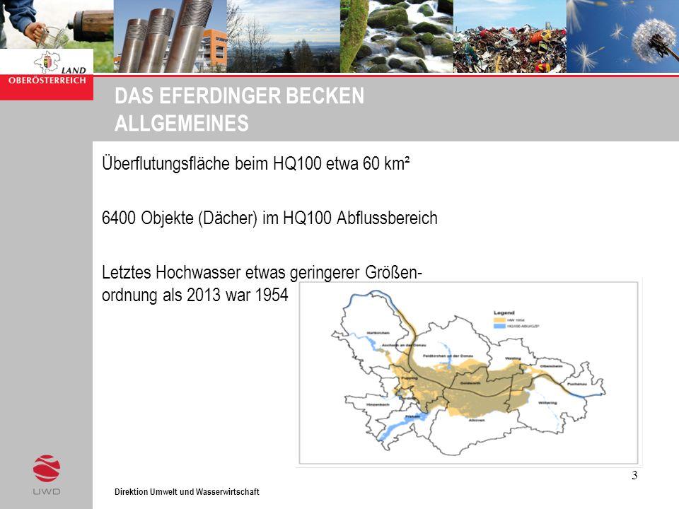 Direktion Umwelt und Wasserwirtschaft 3 DAS EFERDINGER BECKEN ALLGEMEINES Überflutungsfläche beim HQ100 etwa 60 km² 6400 Objekte (Dächer) im HQ100 Abf
