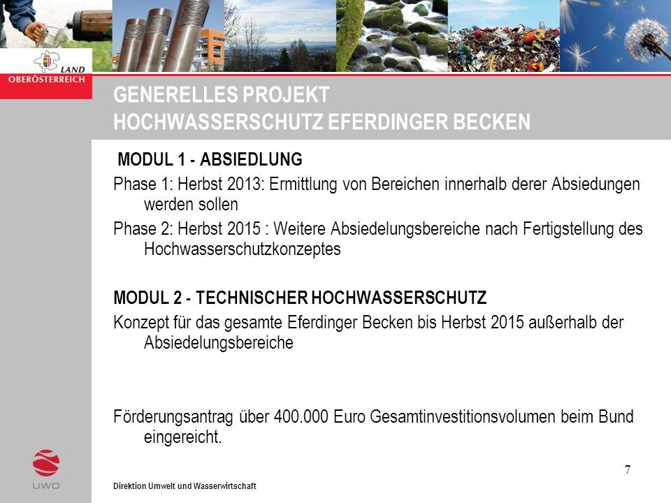 Direktion Umwelt und Wasserwirtschaft 7 GENERELLES PROJEKT HOCHWASSERSCHUTZ EFERDINGER BECKEN MODUL 1 - ABSIEDLUNG Phase 1: Herbst 2013: Ermittlung vo
