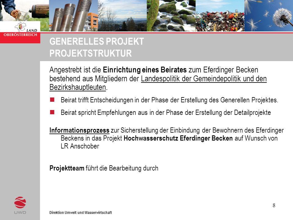 Direktion Umwelt und Wasserwirtschaft 8 GENERELLES PROJEKT PROJEKTSTRUKTUR Angestrebt ist die Einrichtung eines Beirates zum Eferdinger Becken bestehe