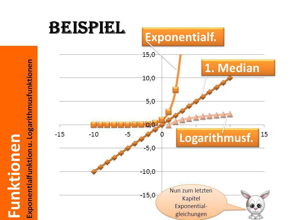 Funktionen Exponentialfunktion u. Logarithmusfunktionen Beispiel Logarithmusf. Exponentialf. 1. Median Nun zum letzten Kapitel Exponential- gleichunge