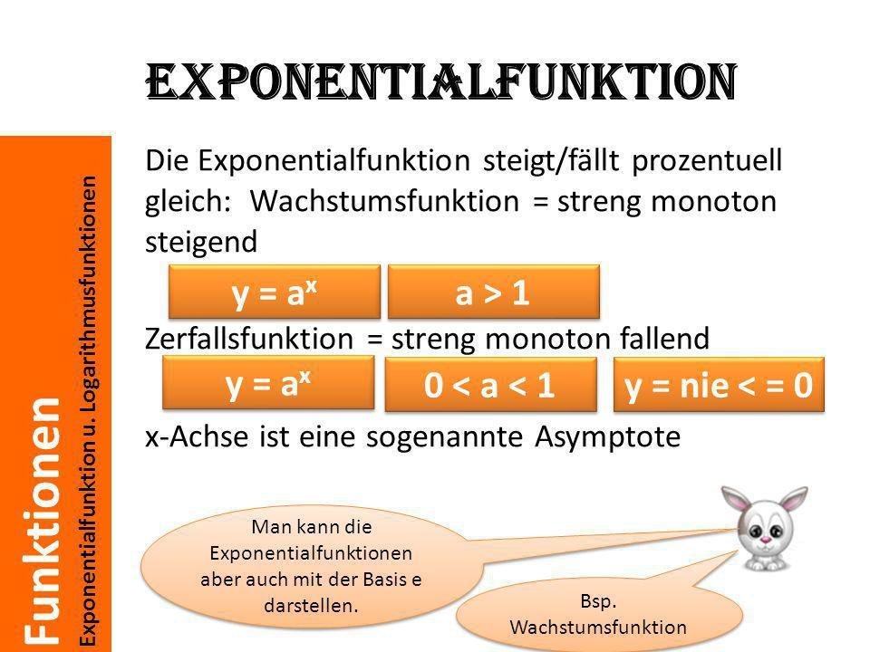 Funktionen Exponentialfunktion u. Logarithmusfunktionen Exponentialfunktion Die Exponentialfunktion steigt/fällt prozentuell gleich: Wachstumsfunktion