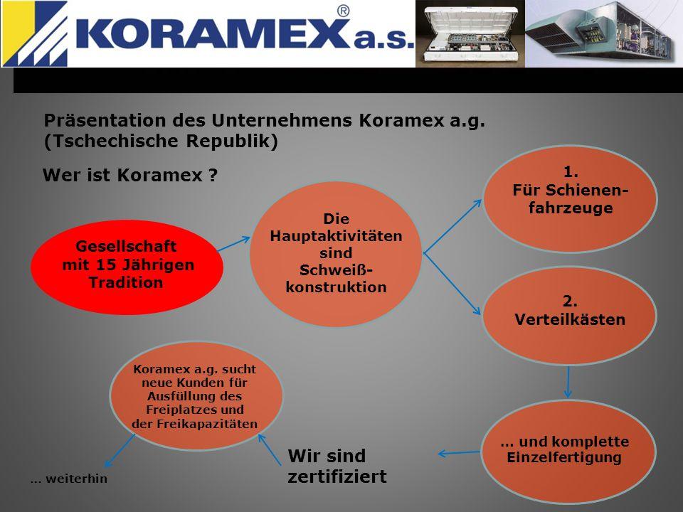 Wer ist Koramex ? Gesellschaft mit 15 Jährigen Tradition … und komplette Einzelfertigung Die Hauptaktivitäten sind Schweiß- konstruktion Koramex a.g.