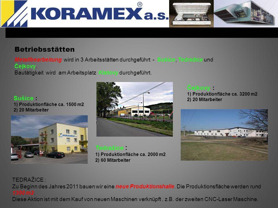 Betriebsstätten Metallbearbeitung wird in 3 Arbeitsstätten durchgeführt - Sušice, Tedražice und Čejkovy. Bautätigkeit wird am Arbeitsplatz Klatovy dur
